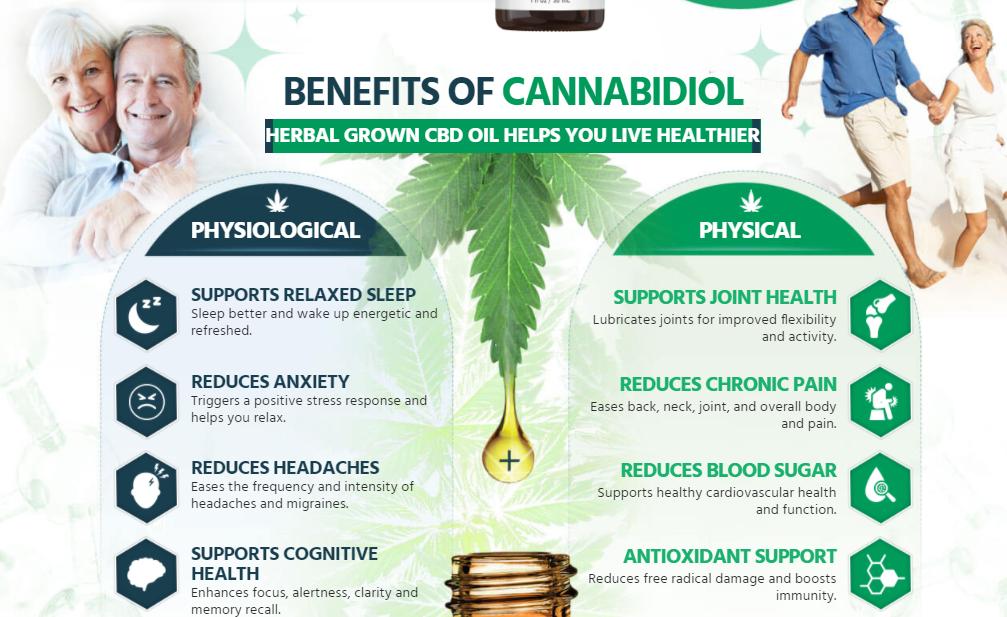 Herbal Grown CBD Oil 1